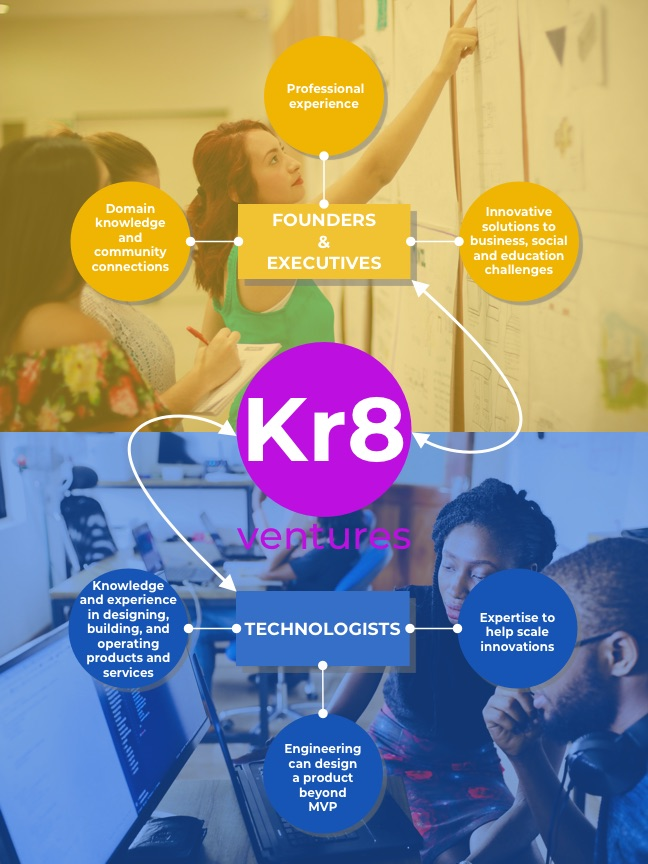 Kr8 Ventures diagram describing bridging the gap between educators and technologist